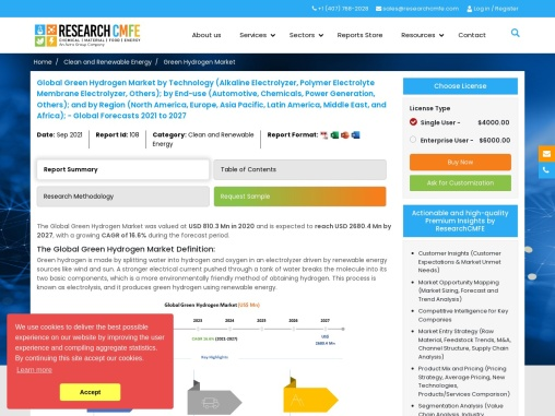 Green Hydrogen Market Size, Demand, and Forecast by 2027