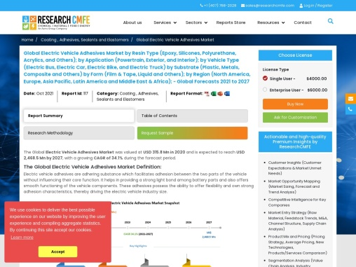 Electric Vehicle Adhesives Market worth $2,468.5 Mn by 2027