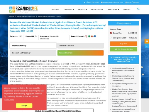 Renewable Methanol Market Size and Forecast by 2026