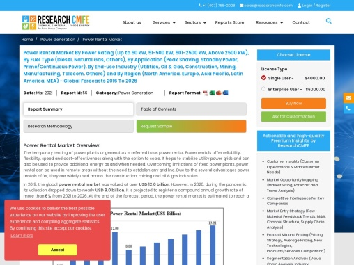 Power Rental Market Analysis, Demand, Growth and Research Report 2026