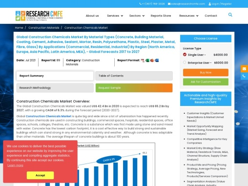 Construction Chemicals Market   Size, Share, Trends 2027