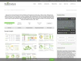 Biospecimen Contract Research Services Market