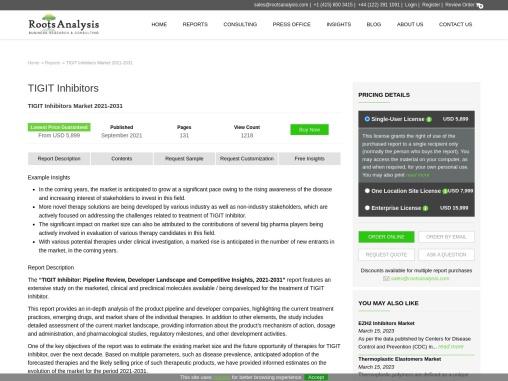 TIGIT Inhibitors Market 2021-2031