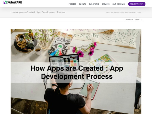 How Apps are Created: App Development Process