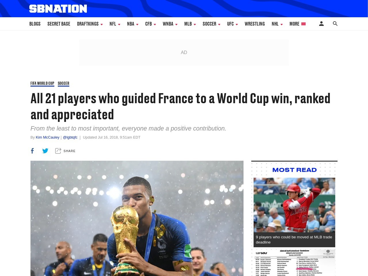 All 21 players who guided France to a World Cup win, ranked and…