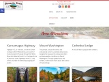 Local Attractions in Conway, NH