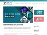 List of free trade zones in the United Arab Emirates
