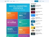 Digital marketing company in Hyderabad | best digital marketing agency in Hyderabad