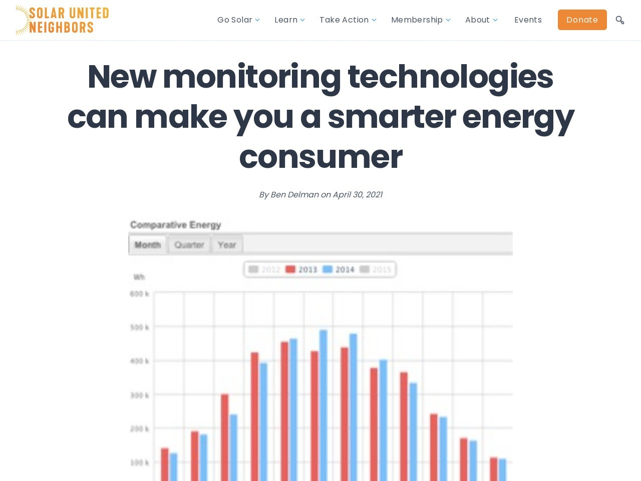 New monitoring technologies can make you a smarter energy consumer