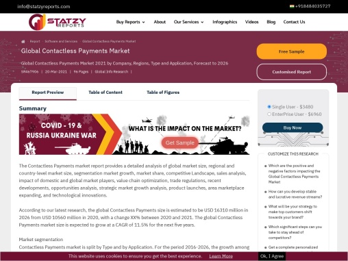 Global Contactless Payments Market 2021