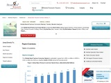 Back Posture Corrector Market, Trends, Market Analysis