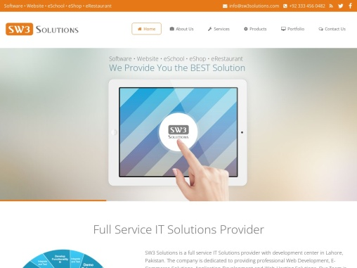 SW3 Solutions  – IT Solution Provider Company In Pakistan