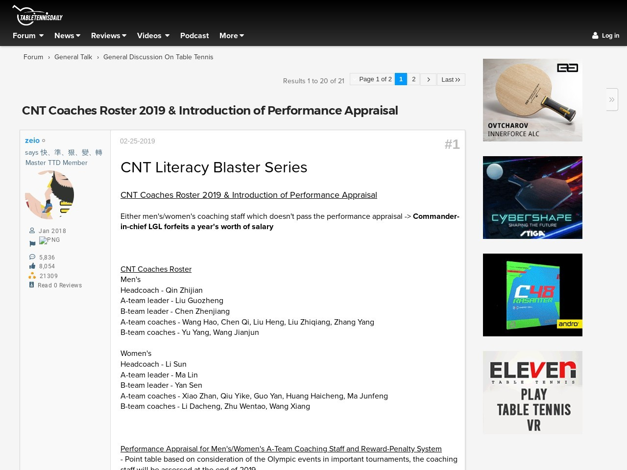 CNT Coaches Roster 2019 & Introduction of Performance Appraisal