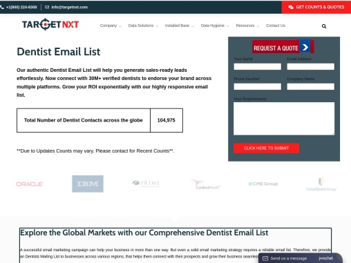 Dentists email list | Dentists Mailing List
