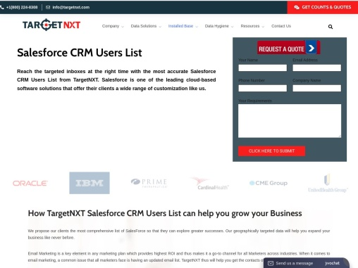 Salesforce CRM Users List and Salesforce Users List
