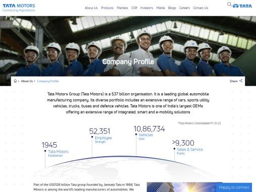 Leading global automobile manufacturing company