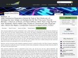 India Coronavirus Diagnostics Market Size, Share, Trend & Forecast 2027 | TechSci Research
