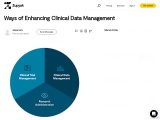 Ways of Enhancing Automation in CDM