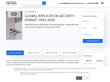 Global Application Security Market | Growth, Analysis