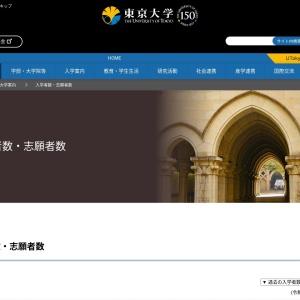 入学者数・志願者数 | 東京大学