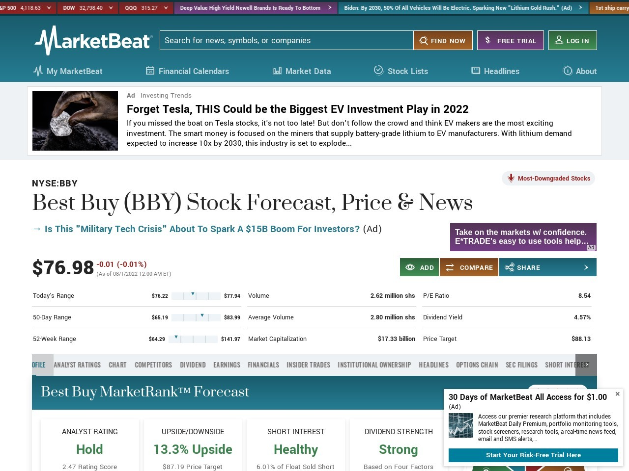 Best Buy (BBY) Cut to Hold at Zacks Investment Research