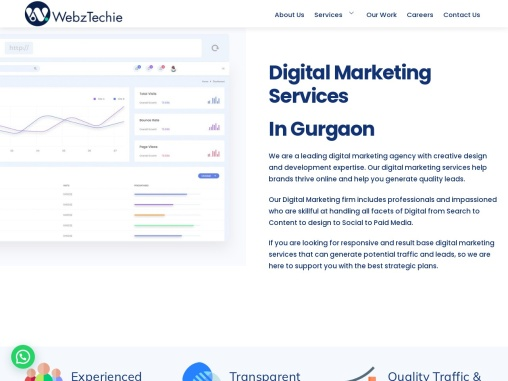 Digital Marketing Services In Gurgaon