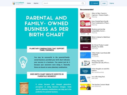 Parental Business as Per Birth Chart – Planetary Combinations for Family Owned Business