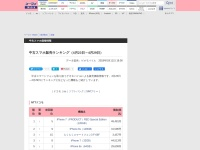 中古スマホ販売ランキング(4月23日~4月29日)