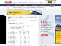 信用残ランキング【売り残増加】 マネックスG、ルネサス、みずほFG