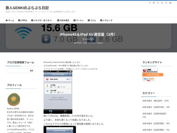 iPhone4S&iPad Air通信量(3月)