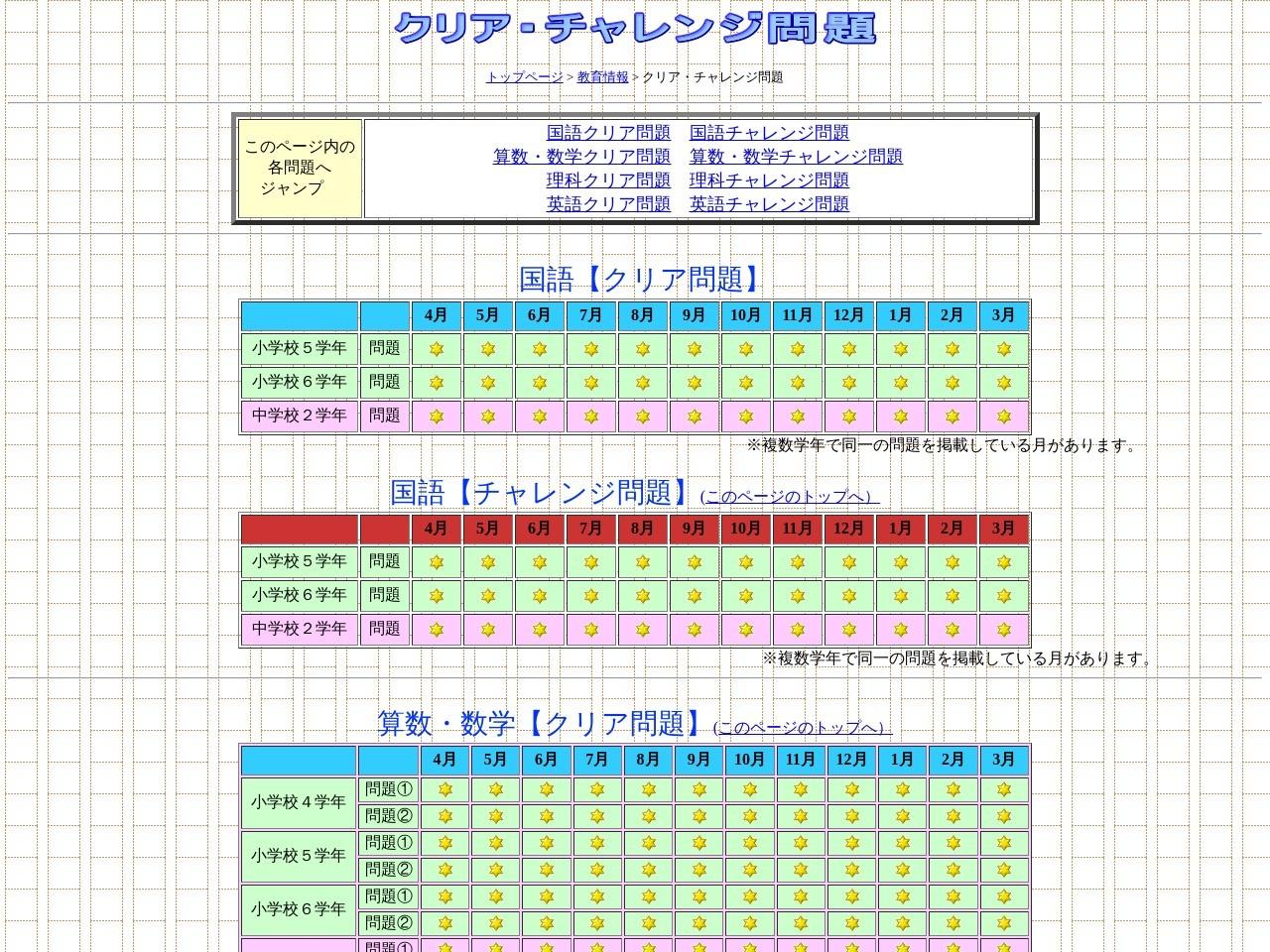 クリア・チャレンジ問題(長野県総合教育センター)