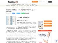 草津温泉が中間集計トップ 本社主催 第32回「にっぽんの温泉100選」