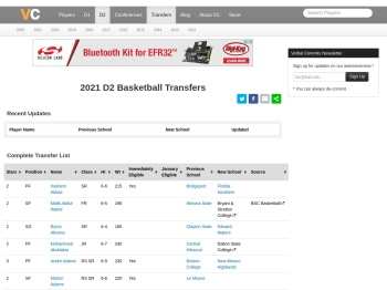 D2 Players Transferring in 2021 - Verbal Commits